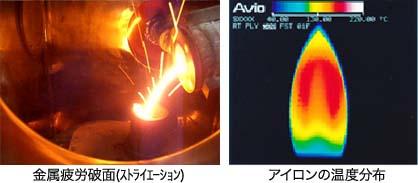 合金熔解の様子・アイロンの温度分布